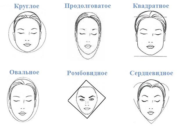 как определить форму брови