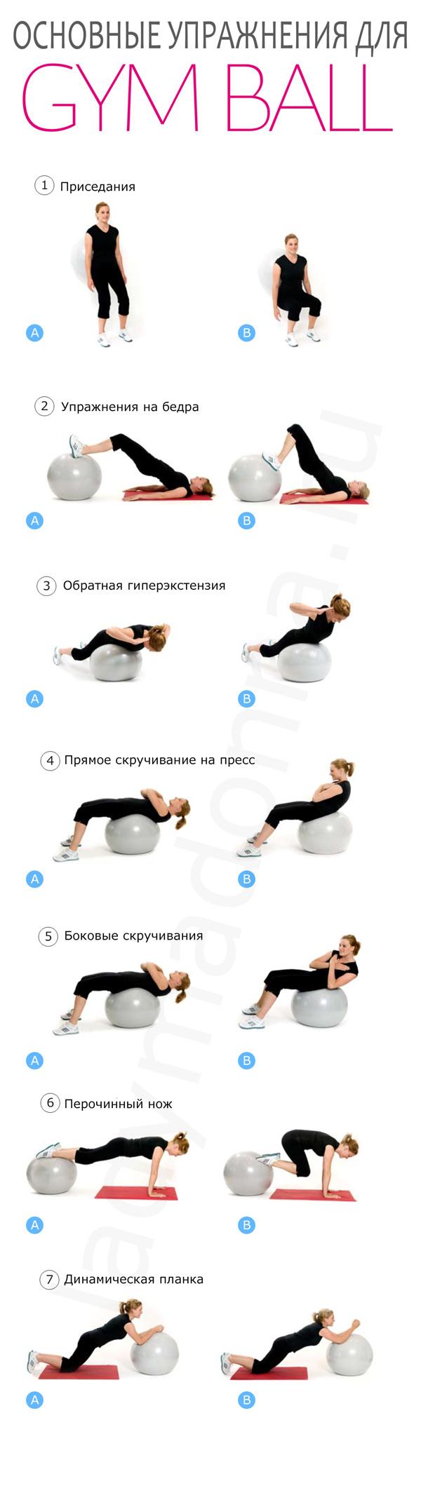Упражнения для быстрого похудения живота и ног